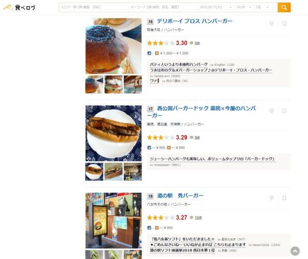 福岡ハンバーガー人気ランキング